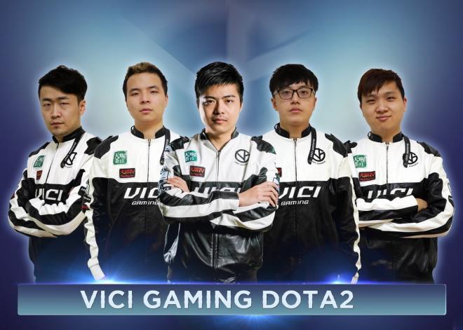 Самые успешные киберспортивные команды DOTA 2