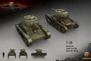 Гайды World of Tanks: Т-26